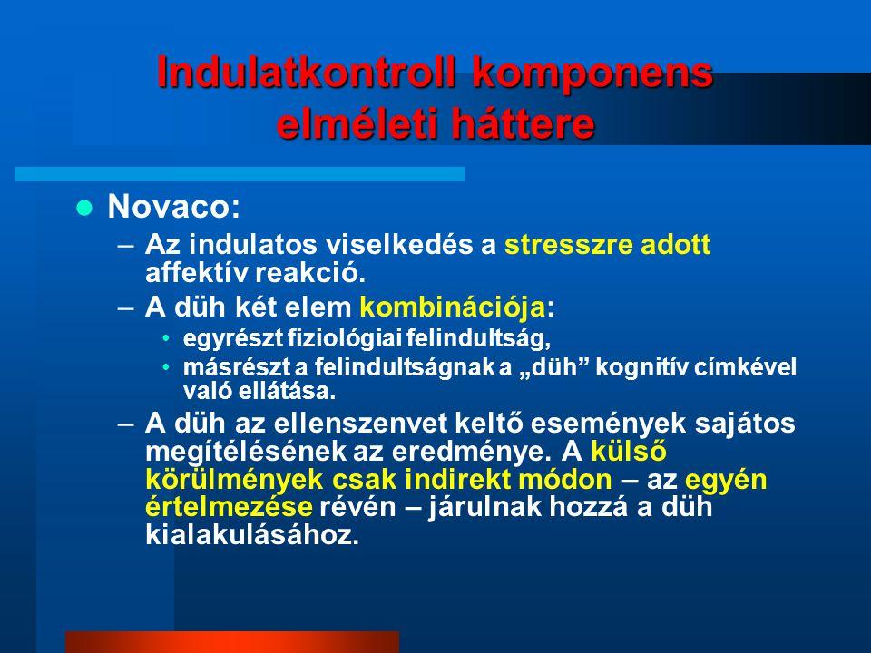 Indulatkontroll komponens elméleti háttere Novaco: –Az indulatos viselkedés a stresszre adott affektív reakció.