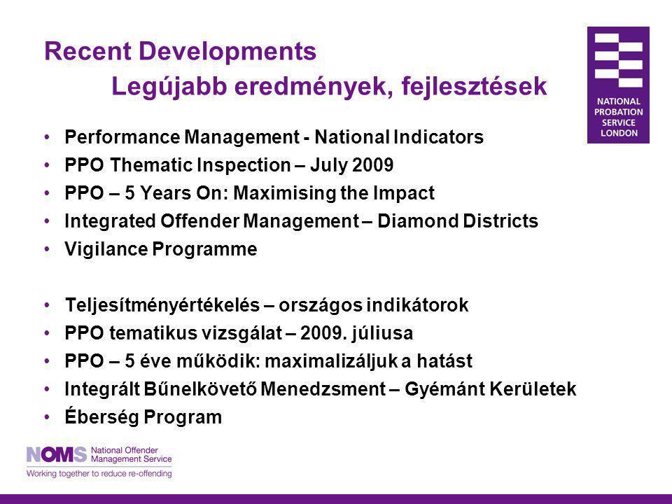 Recent Developments Legújabb eredmények, fejlesztések Performance Management - National Indicators PPO Thematic Inspection – July 2009 PPO – 5 Years O