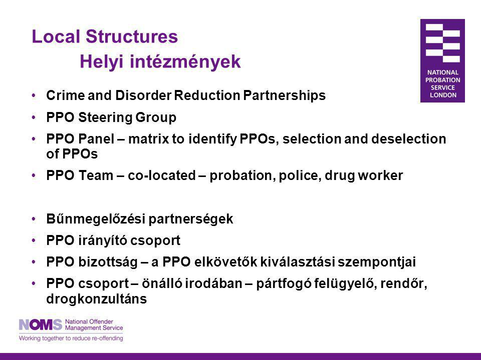 Local Structures Helyi intézmények Crime and Disorder Reduction Partnerships PPO Steering Group PPO Panel – matrix to identify PPOs, selection and des