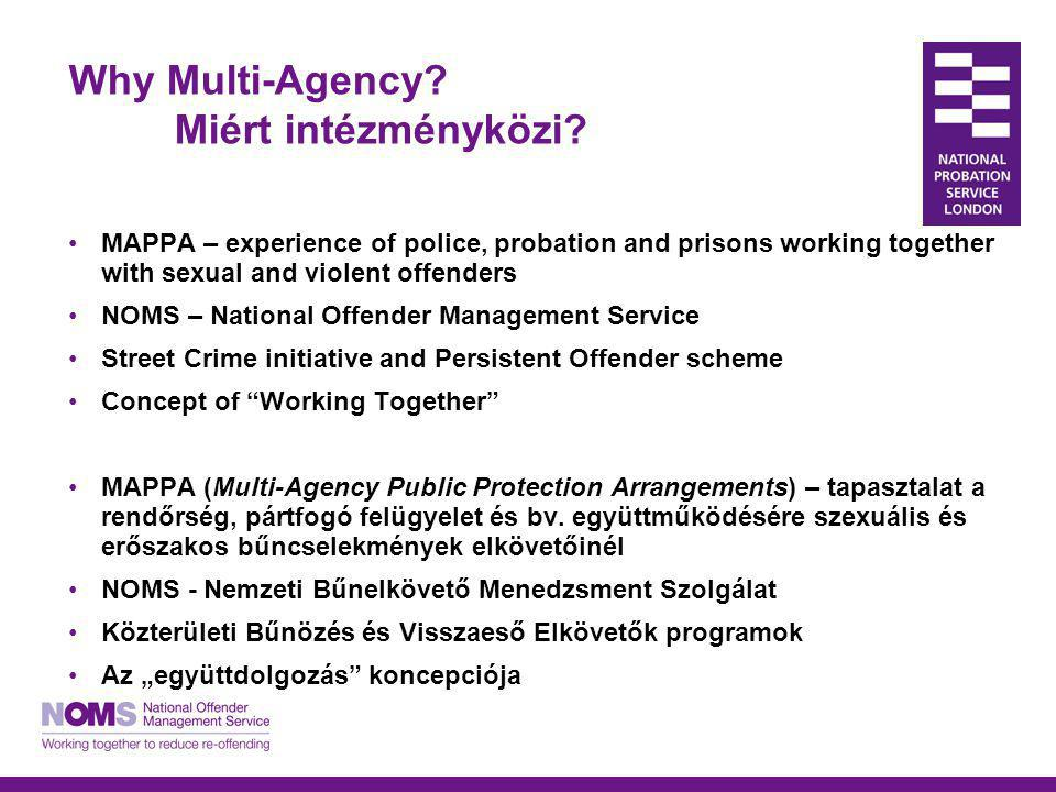 Why Multi-Agency? Miért intézményközi? MAPPA – experience of police, probation and prisons working together with sexual and violent offenders NOMS – N