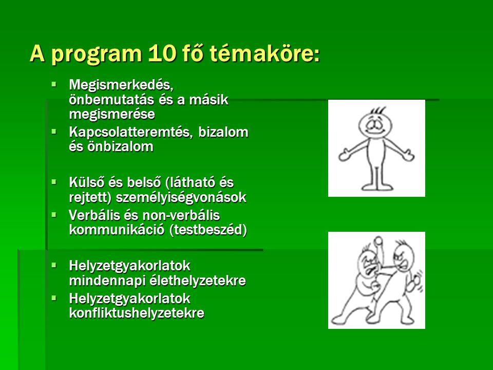 A program 10 fő témaköre:  Megismerkedés, önbemutatás és a másik megismerése  Kapcsolatteremtés, bizalom és önbizalom  Külső és belső (látható és r