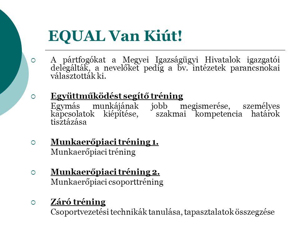 EQUAL Van Kiút.