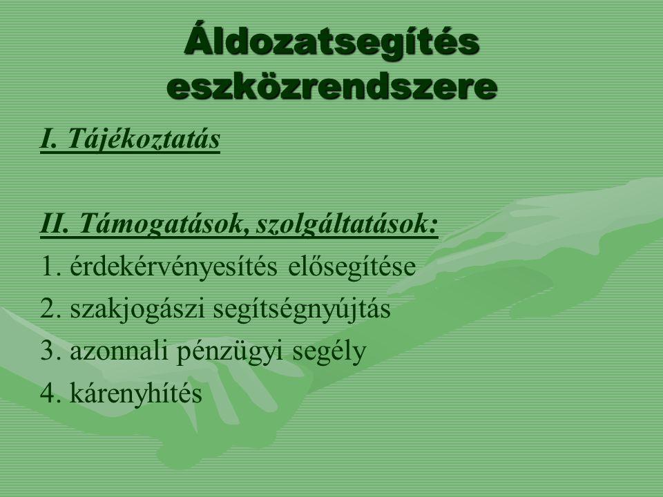 Áldozatsegítés eszközrendszere I. Tájékoztatás II.