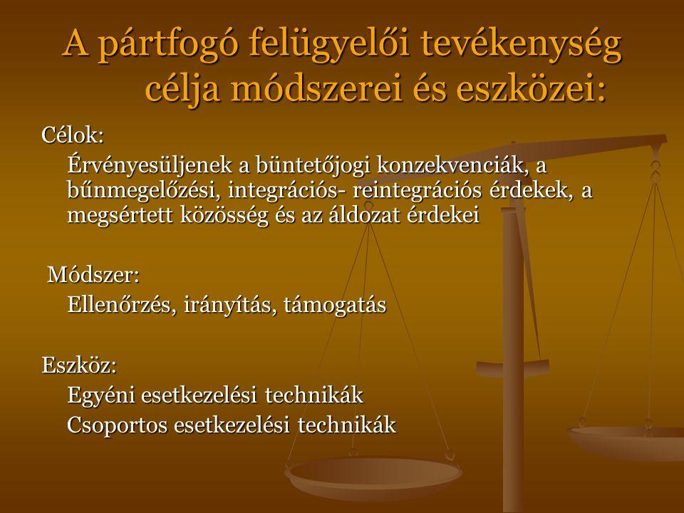 A pártfogó felügyelői tevékenység célja módszerei és eszközei: Célok: Érvényesüljenek a büntetőjogi konzekvenciák, a bűnmegelőzési, integrációs- reintegrációs érdekek, a megsértett közösség és az áldozat érdekei Módszer: Módszer: Ellenőrzés, irányítás, támogatás Eszköz: Egyéni esetkezelési technikák Csoportos esetkezelési technikák Csoportos esetkezelési technikák