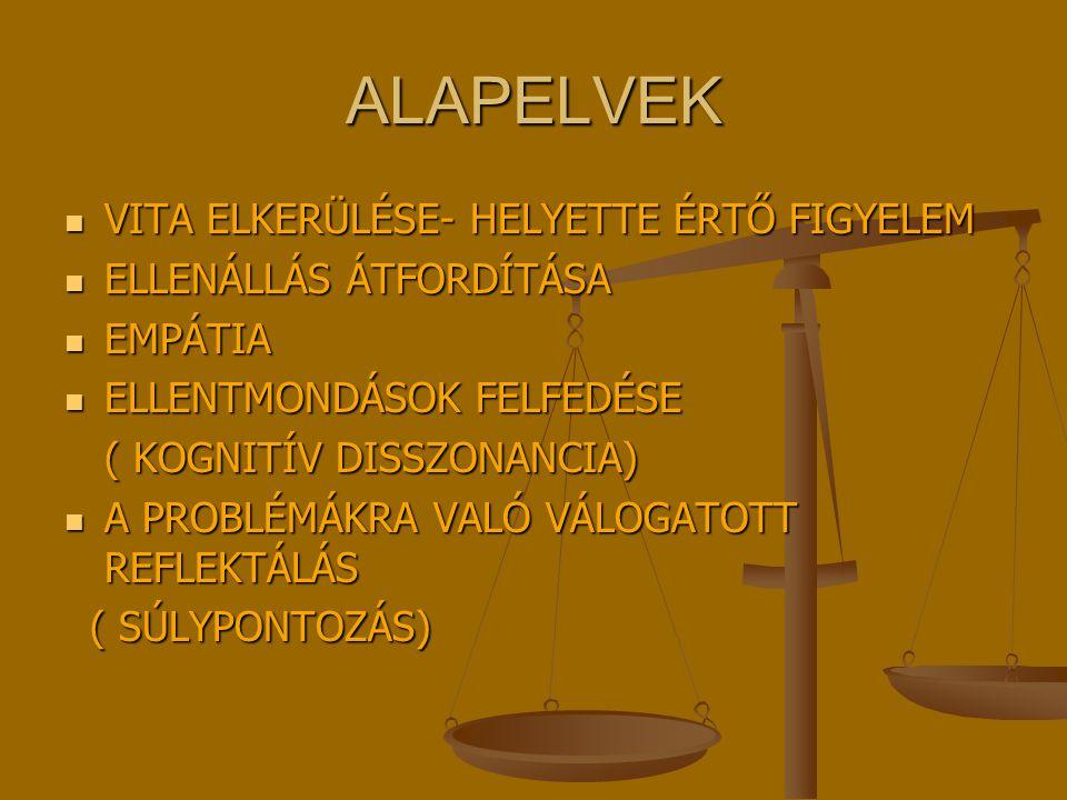 ALAPELVEK VITA ELKERÜLÉSE- HELYETTE ÉRTŐ FIGYELEM VITA ELKERÜLÉSE- HELYETTE ÉRTŐ FIGYELEM ELLENÁLLÁS ÁTFORDÍTÁSA ELLENÁLLÁS ÁTFORDÍTÁSA EMPÁTIA EMPÁTIA ELLENTMONDÁSOK FELFEDÉSE ELLENTMONDÁSOK FELFEDÉSE ( KOGNITÍV DISSZONANCIA) A PROBLÉMÁKRA VALÓ VÁLOGATOTT REFLEKTÁLÁS A PROBLÉMÁKRA VALÓ VÁLOGATOTT REFLEKTÁLÁS ( SÚLYPONTOZÁS) ( SÚLYPONTOZÁS)