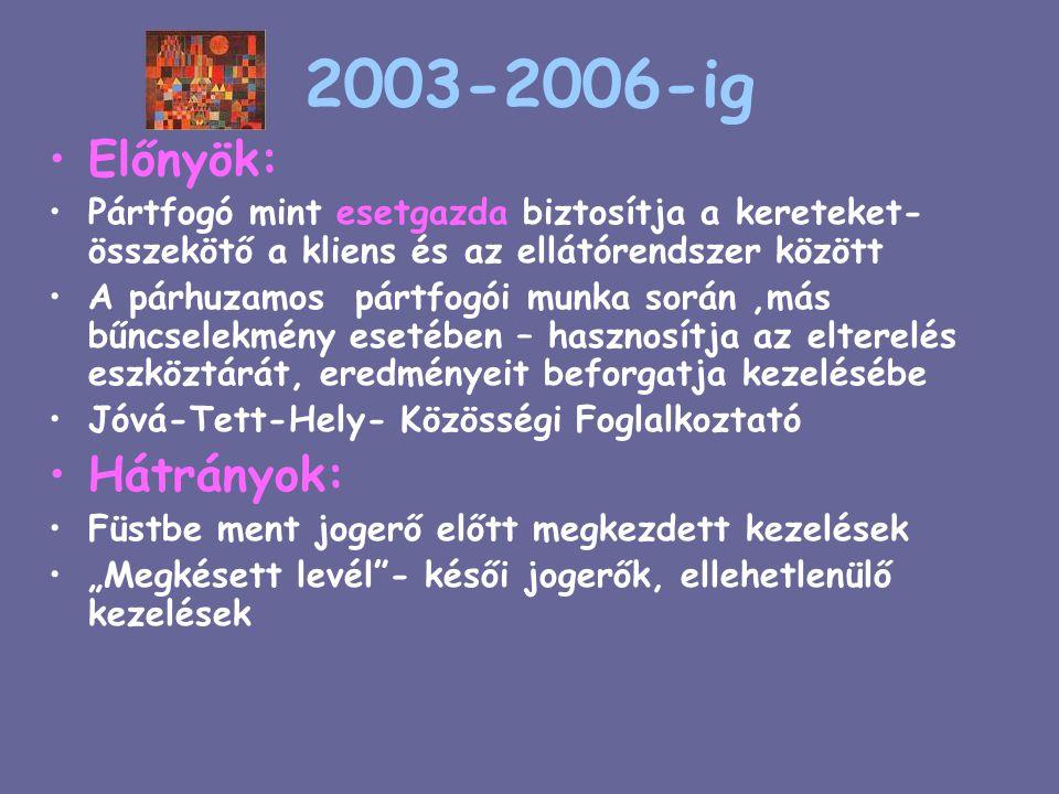 """2003-2006-ig Előnyök: Pártfogó mint esetgazda biztosítja a kereteket- összekötő a kliens és az ellátórendszer között A párhuzamos pártfogói munka során,más bűncselekmény esetében – hasznosítja az elterelés eszköztárát, eredményeit beforgatja kezelésébe Jóvá-Tett-Hely- Közösségi Foglalkoztató Hátrányok: Füstbe ment jogerő előtt megkezdett kezelések """"Megkésett levél - késői jogerők, ellehetlenülő kezelések"""