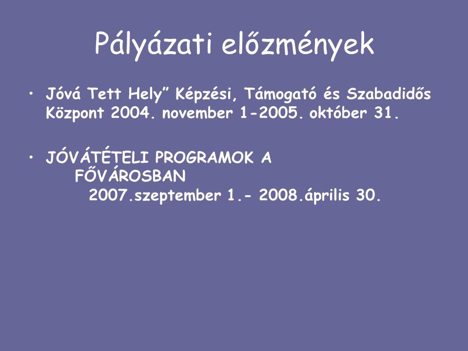 Eddigi eredmények 2004.november 1.