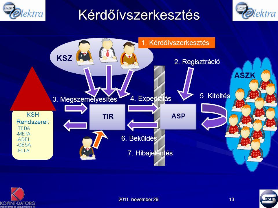 2011.november 29. 13 KSH Rendszerei: -TÉBA -META -ADÉL -GÉSA -ELLA TIR ASP 1.