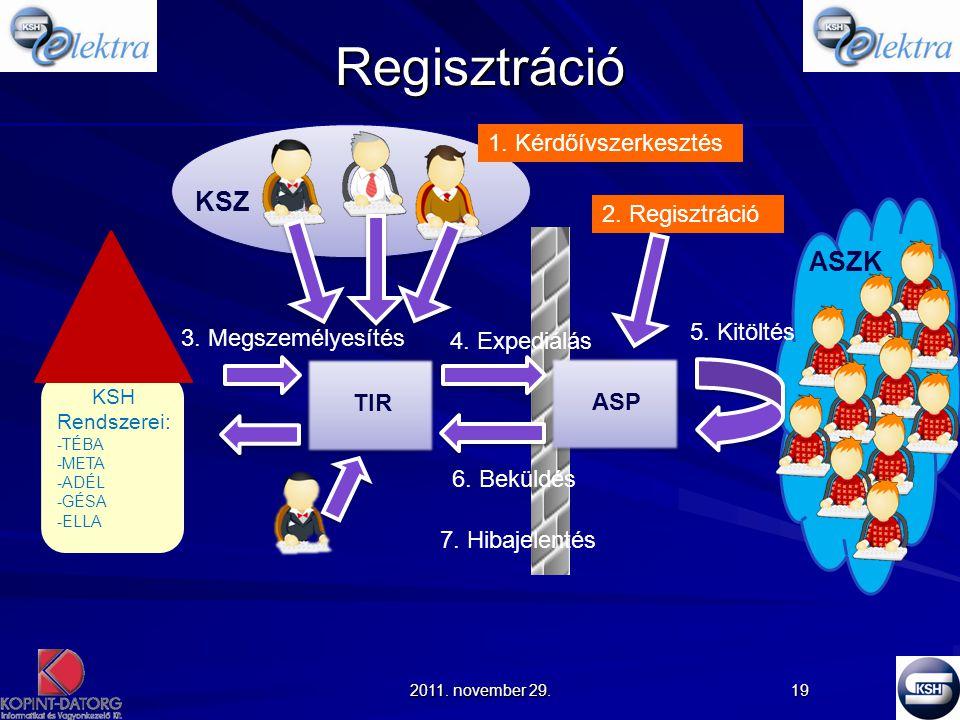 2011.november 29. 19 KSH Rendszerei: -TÉBA -META -ADÉL -GÉSA -ELLA TIR ASP 1.