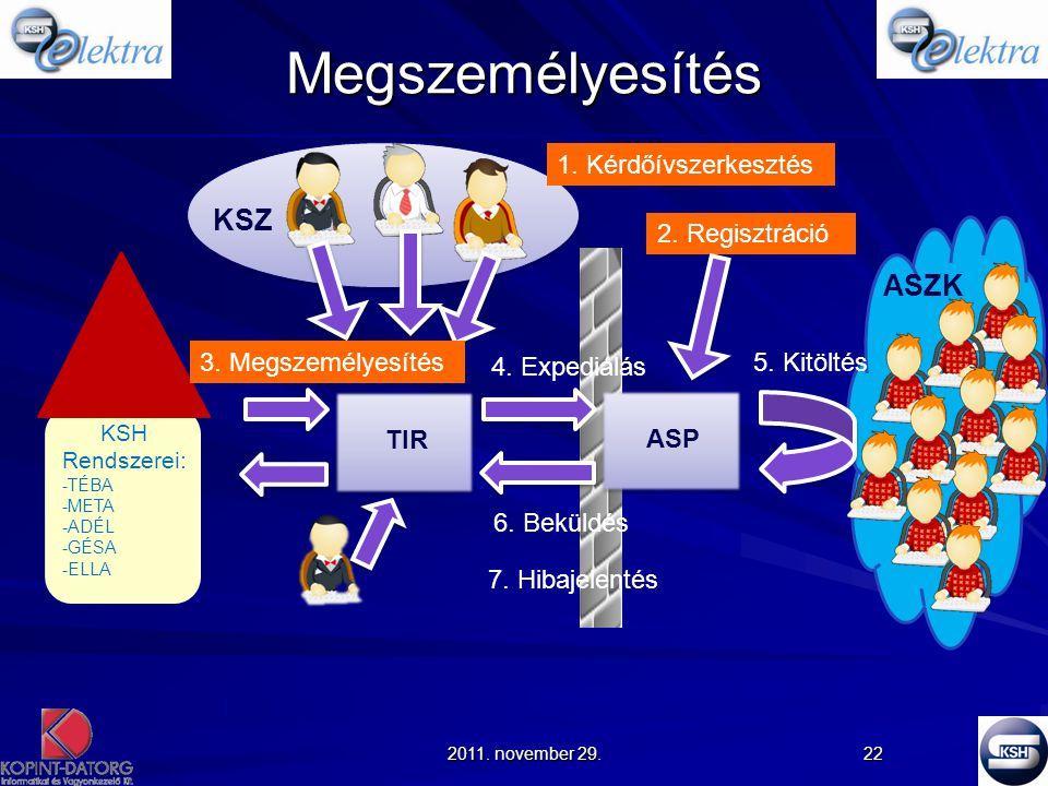 2011.november 29. 22 KSH Rendszerei: -TÉBA -META -ADÉL -GÉSA -ELLA TIR ASP 1.
