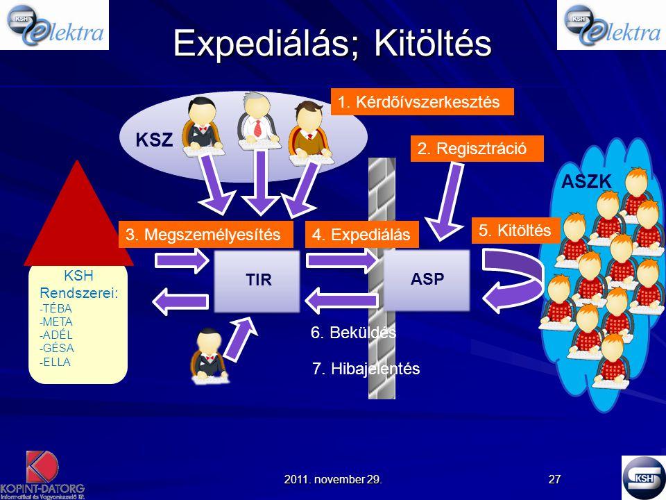 2011.november 29. 27 KSH Rendszerei: -TÉBA -META -ADÉL -GÉSA -ELLA TIR ASP 1.