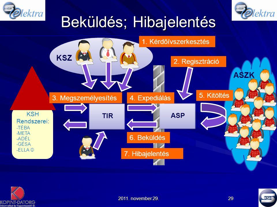 2011.november 29. 29 KSH Rendszerei: -TÉBA -META -ADÉL -GÉSA -ELLA TIR ASP 1.