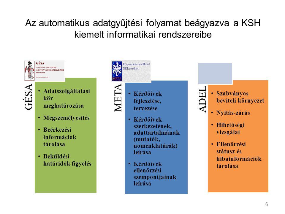 6 Az automatikus adatgyűjtési folyamat beágyazva a KSH kiemelt informatikai rendszereibe GÉSA Adatszolgáltatási kör meghatározása Megszemélyesítés Beé