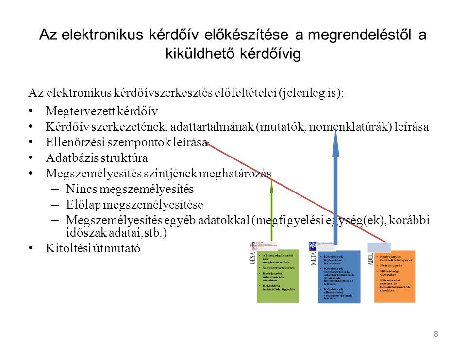 8 Az elektronikus kérdőív előkészítése a megrendeléstől a kiküldhető kérdőívig Az elektronikus kérdőívszerkesztés előfeltételei (jelenleg is): Megterv