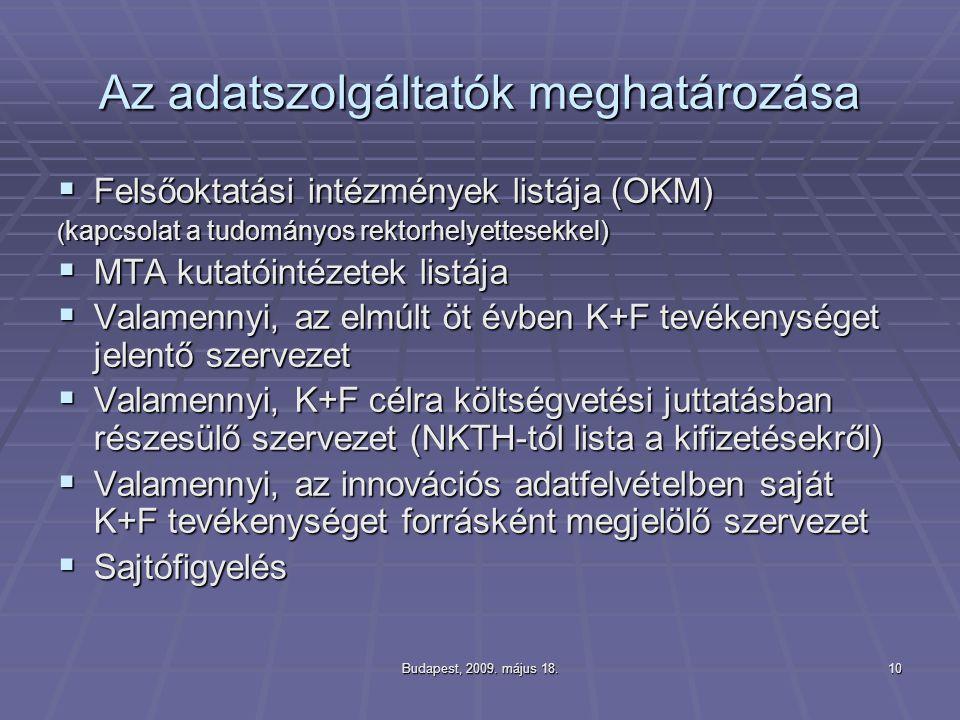 Budapest, 2009. május 18.10 Az adatszolgáltatók meghatározása  Felsőoktatási intézmények listája (OKM) ( kapcsolat a tudományos rektorhelyettesekkel)