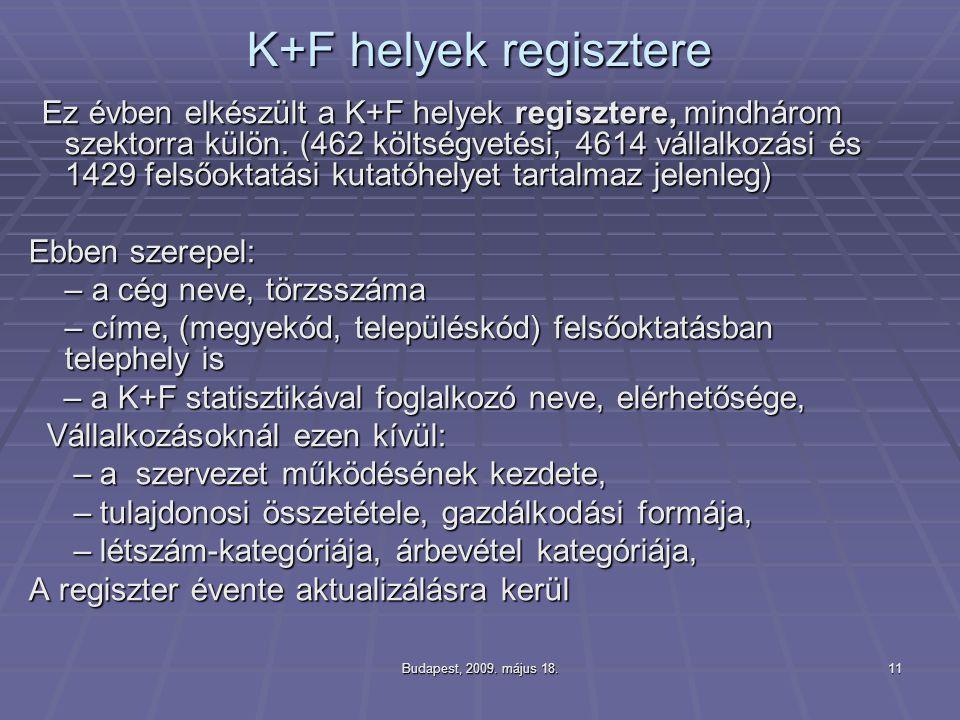 Budapest, 2009. május 18.11 K+F helyek regisztere Ez évben elkészült a K+F helyek regisztere, mindhárom szektorra külön. (462 költségvetési, 4614 váll