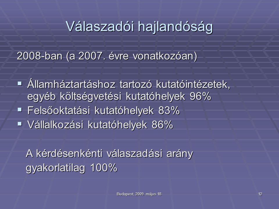 Budapest, 2009. május 18.12 Válaszadói hajlandóság 2008-ban (a 2007. évre vonatkozóan)  Államháztartáshoz tartozó kutatóintézetek, egyéb költségvetés