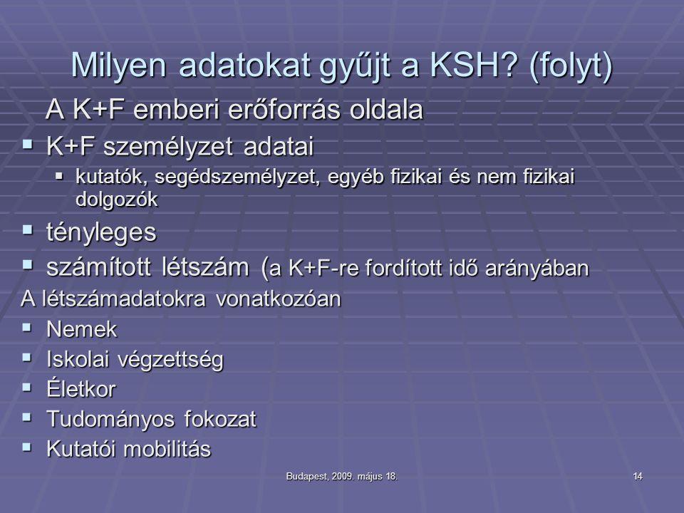Budapest, 2009. május 18.14 Milyen adatokat gyűjt a KSH? (folyt) A K+F emberi erőforrás oldala A K+F emberi erőforrás oldala  K+F személyzet adatai 