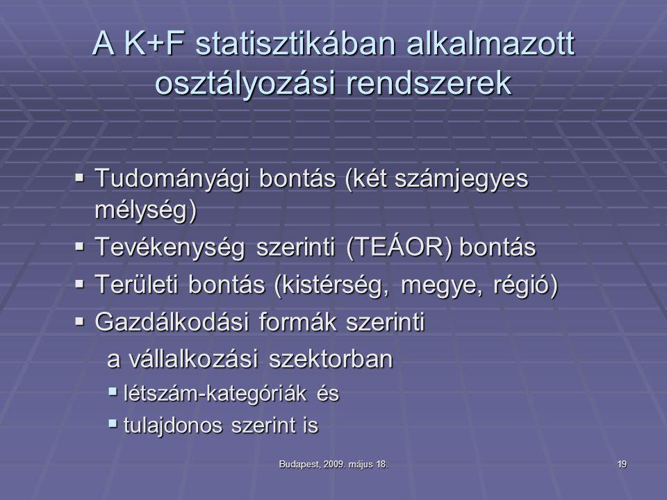 Budapest, 2009. május 18.19 A K+F statisztikában alkalmazott osztályozási rendszerek  Tudományági bontás (két számjegyes mélység)  Tevékenység szeri