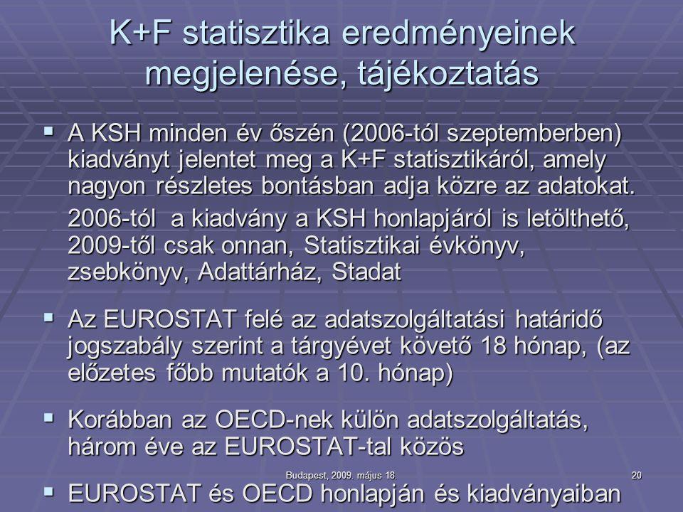 Budapest, 2009. május 18.20 K+F statisztika eredményeinek megjelenése, tájékoztatás  A KSH minden év őszén (2006-tól szeptemberben) kiadványt jelente