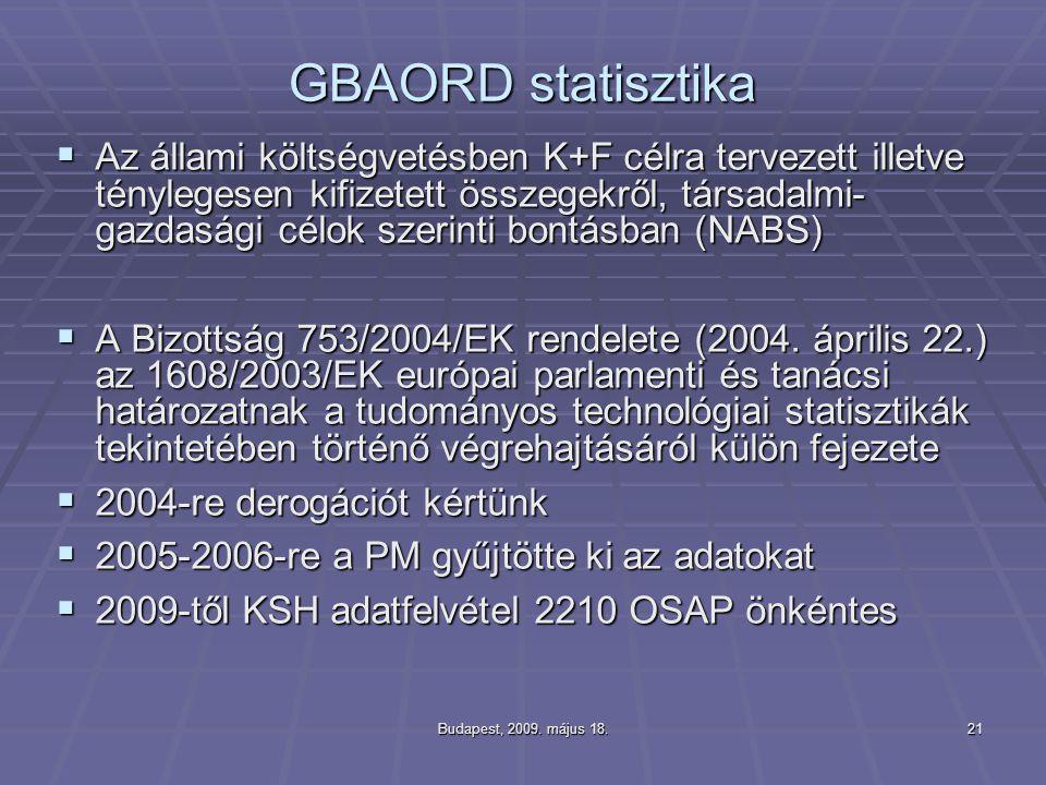 Budapest, 2009. május 18.21 GBAORD statisztika  Az állami költségvetésben K+F célra tervezett illetve ténylegesen kifizetett összegekről, társadalmi-
