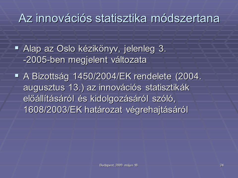 Budapest, 2009. május 18.24 Az innovációs statisztika módszertana  Alap az Oslo kézikönyv, jelenleg 3. -2005-ben megjelent változata  A Bizottság 14