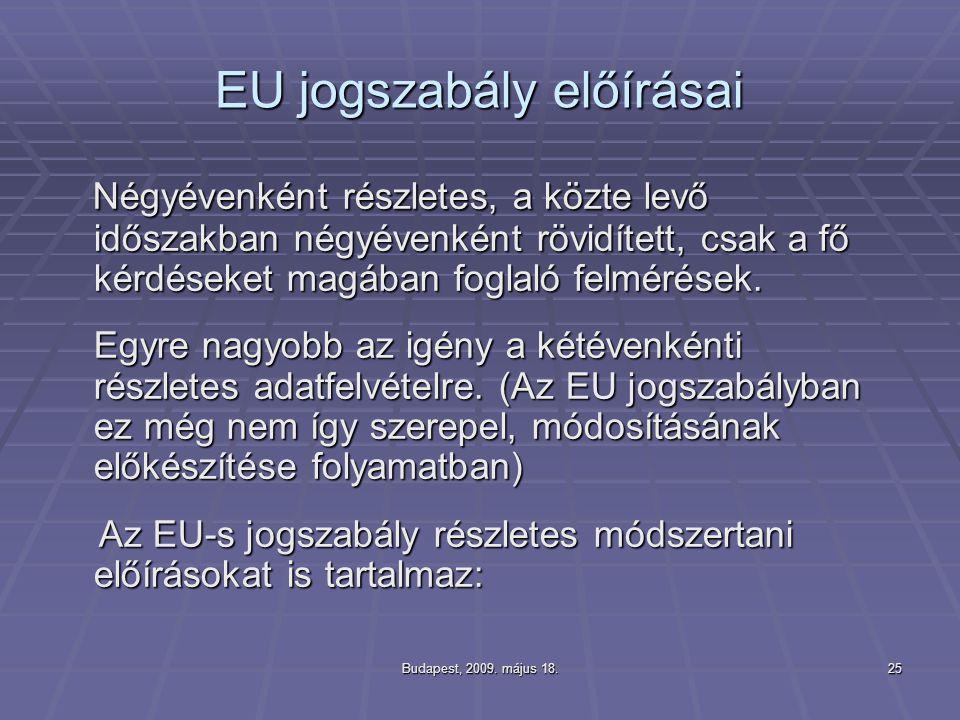 Budapest, 2009. május 18.25 EU jogszabály előírásai Négyévenként részletes, a közte levő időszakban négyévenként rövidített, csak a fő kérdéseket magá