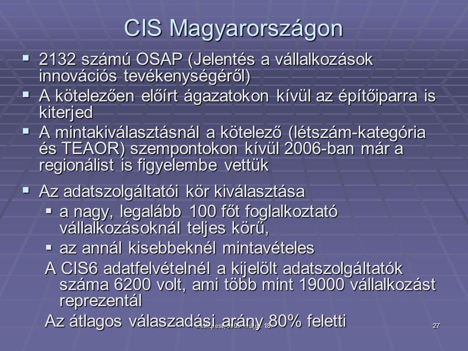 Budapest, 2009. május 18.27 CIS Magyarországon  2132 számú OSAP (Jelentés a vállalkozások innovációs tevékenységéről)  A kötelezően előírt ágazatoko