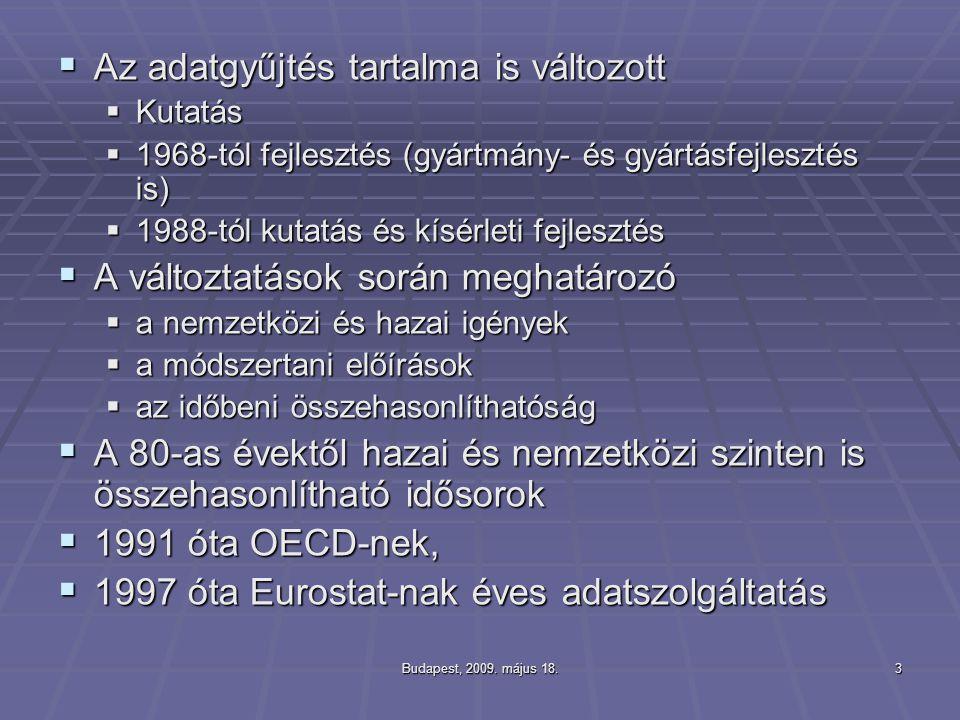 Budapest, 2009. május 18.3  Az adatgyűjtés tartalma is változott  Kutatás  1968-tól fejlesztés (gyártmány- és gyártásfejlesztés is)  1988-tól kuta