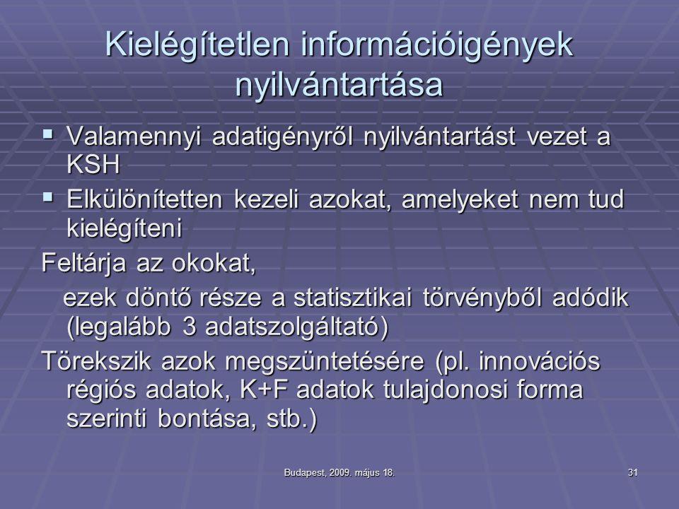 Budapest, 2009. május 18.31 Kielégítetlen információigények nyilvántartása  Valamennyi adatigényről nyilvántartást vezet a KSH  Elkülönítetten kezel