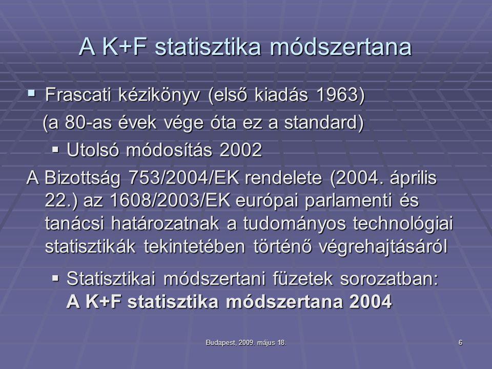 Budapest, 2009. május 18.6 A K+F statisztika módszertana  Frascati kézikönyv (első kiadás 1963) (a 80-as évek vége óta ez a standard) (a 80-as évek v