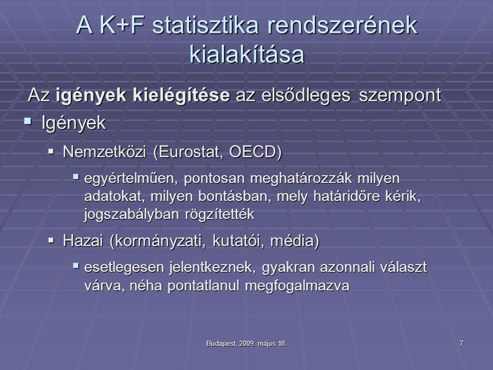 Budapest, 2009. május 18.7 A K+F statisztika rendszerének kialakítása Az igények kielégítése az elsődleges szempont Az igények kielégítése az elsődleg