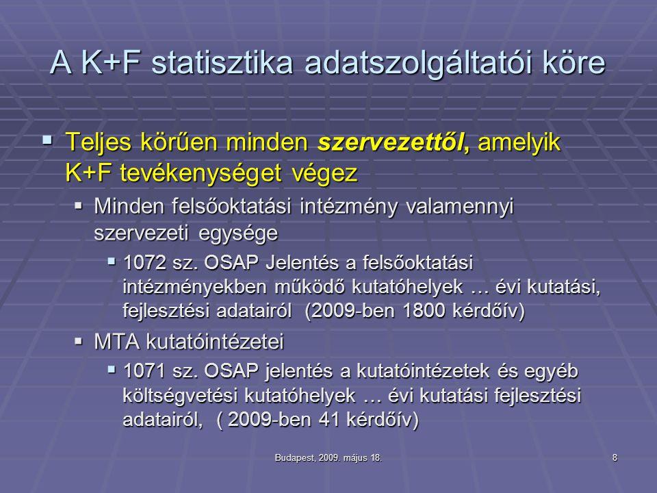Budapest, 2009. május 18.8 A K+F statisztika adatszolgáltatói köre  Teljes körűen minden szervezettől, amelyik K+F tevékenységet végez  Minden felső