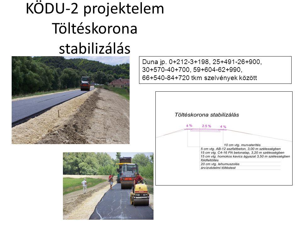 KÖDU-2 projektelem Vasúti átjáró építése (04.03.) Dunakömlőd, Duna jp. 66+525 tkm szelvény