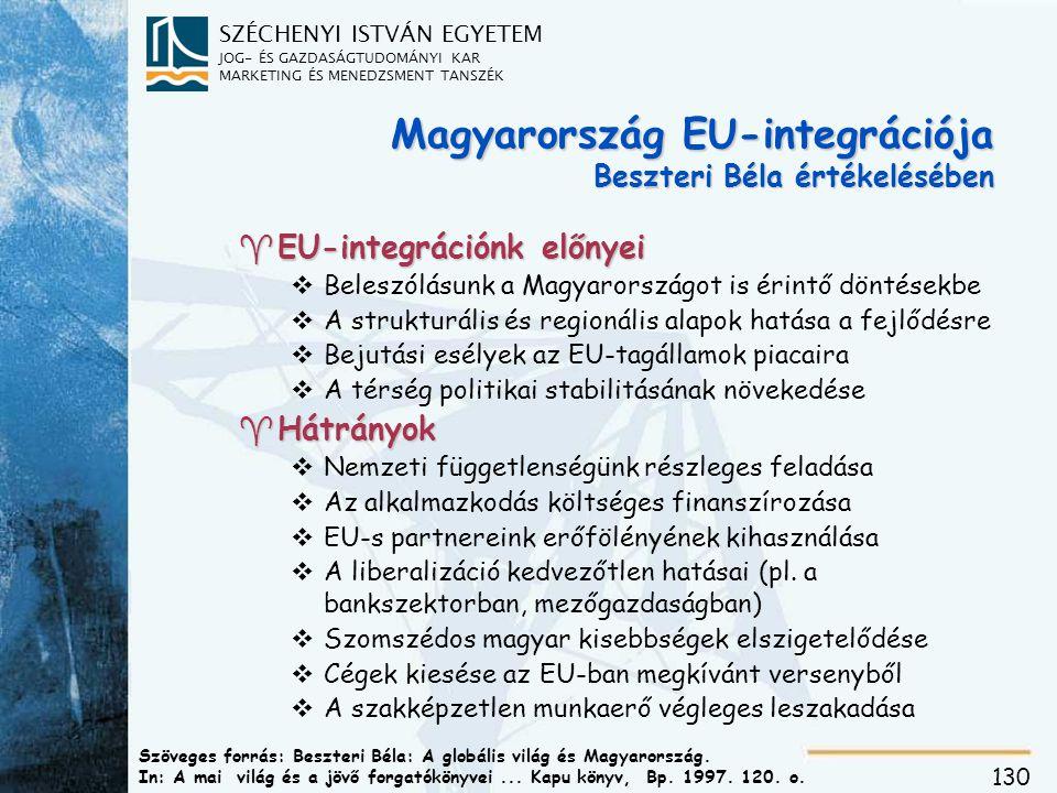 SZÉCHENYI ISTVÁN EGYETEM JOG- ÉS GAZDASÁGTUDOMÁNYI KAR MARKETING ÉS MENEDZSMENT TANSZÉK 130 Magyarország EU-integrációja Beszteri Béla értékelésében ^EU-integrációnk előnyei vBeleszólásunk a Magyarországot is érintő döntésekbe vA strukturális és regionális alapok hatása a fejlődésre vBejutási esélyek az EU-tagállamok piacaira vA térség politikai stabilitásának növekedése ^Hátrányok vNemzeti függetlenségünk részleges feladása vAz alkalmazkodás költséges finanszírozása vEU-s partnereink erőfölényének kihasználása vA liberalizáció kedvezőtlen hatásai (pl.