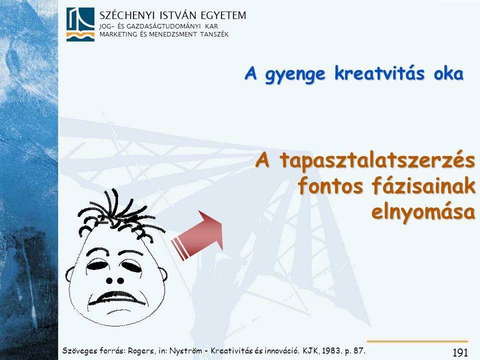 SZÉCHENYI ISTVÁN EGYETEM JOG- ÉS GAZDASÁGTUDOMÁNYI KAR MARKETING ÉS MENEDZSMENT TANSZÉK 191 A gyenge kreatvitás oka A tapasztalatszerzés fontos fázisainak elnyomása Szöveges forrás: Rogers, in: Nyström - Kreativitás és innováció.