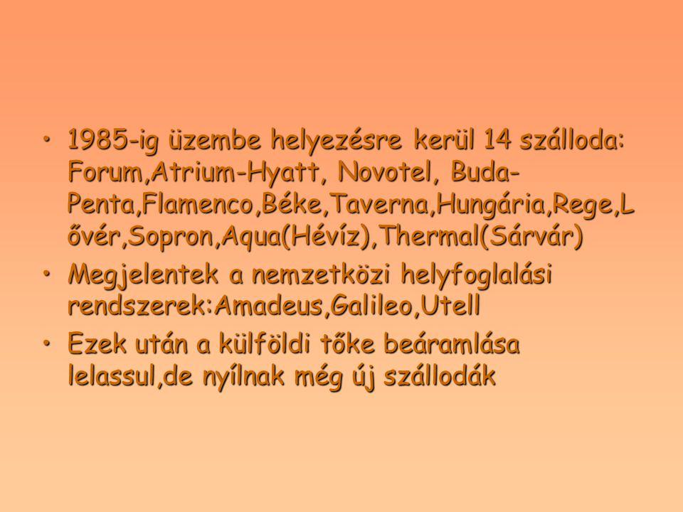 1985-ig üzembe helyezésre kerül 14 szálloda: Forum,Atrium-Hyatt, Novotel, Buda- Penta,Flamenco,Béke,Taverna,Hungária,Rege,L ővér,Sopron,Aqua(Hévíz),Th