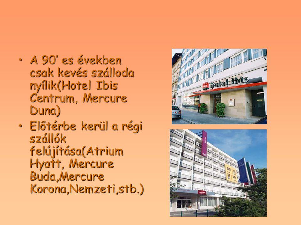 A 90' es években csak kevés szálloda nyílik(Hotel Ibis Centrum, Mercure Duna)A 90' es években csak kevés szálloda nyílik(Hotel Ibis Centrum, Mercure D