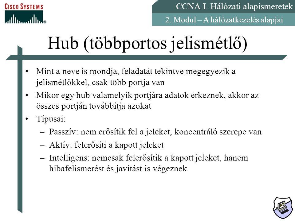 CCNA I. Hálózati alapismeretek 2. Modul – A hálózatkezelés alapjai Hub (többportos jelismétlő) Mint a neve is mondja, feladatát tekintve megegyezik a