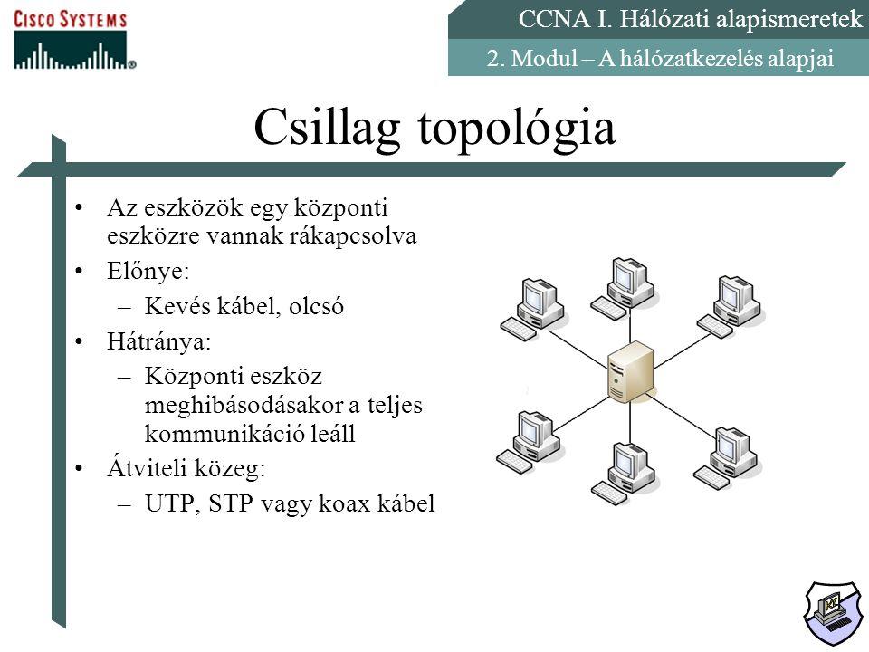 CCNA I. Hálózati alapismeretek 2. Modul – A hálózatkezelés alapjai Csillag topológia Az eszközök egy központi eszközre vannak rákapcsolva Előnye: –Kev