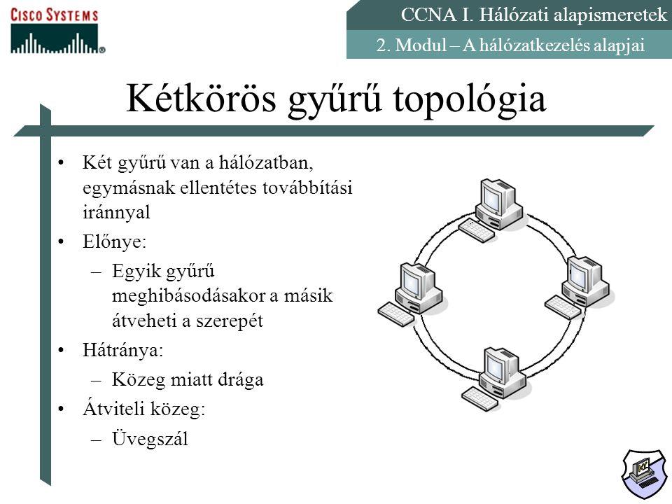 CCNA I. Hálózati alapismeretek 2. Modul – A hálózatkezelés alapjai Kétkörös gyűrű topológia Két gyűrű van a hálózatban, egymásnak ellentétes továbbítá