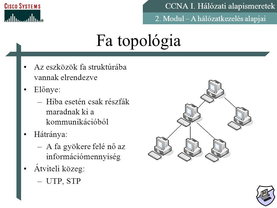 CCNA I. Hálózati alapismeretek 2. Modul – A hálózatkezelés alapjai Fa topológia Az eszközök fa struktúrába vannak elrendezve Előnye: –Hiba esetén csak
