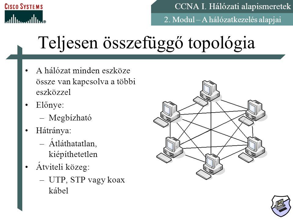 CCNA I. Hálózati alapismeretek 2. Modul – A hálózatkezelés alapjai Teljesen összefüggő topológia A hálózat minden eszköze össze van kapcsolva a többi