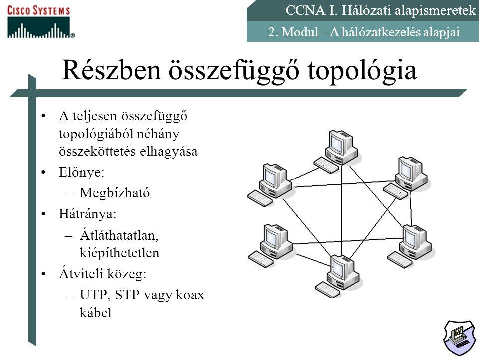 CCNA I. Hálózati alapismeretek 2. Modul – A hálózatkezelés alapjai Részben összefüggő topológia A teljesen összefüggő topológiából néhány összekötteté