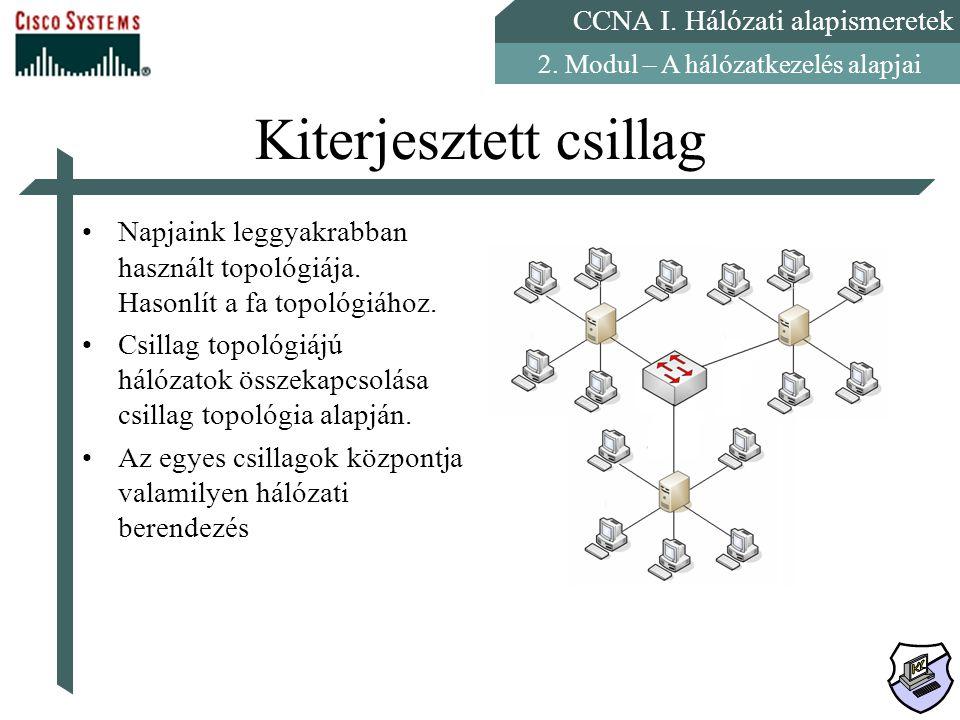 CCNA I. Hálózati alapismeretek 2. Modul – A hálózatkezelés alapjai Kiterjesztett csillag Napjaink leggyakrabban használt topológiája. Hasonlít a fa to