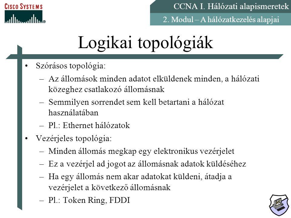 CCNA I. Hálózati alapismeretek 2. Modul – A hálózatkezelés alapjai Logikai topológiák Szórásos topológia: –Az állomások minden adatot elküldenek minde