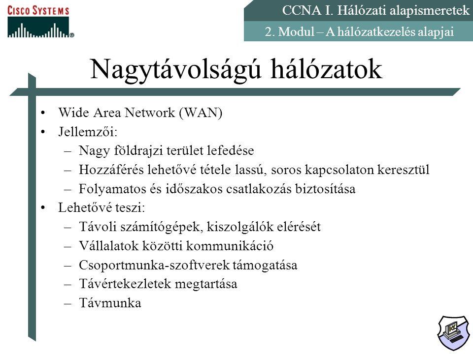 CCNA I. Hálózati alapismeretek 2. Modul – A hálózatkezelés alapjai Nagytávolságú hálózatok Wide Area Network (WAN) Jellemzői: –Nagy földrajzi terület