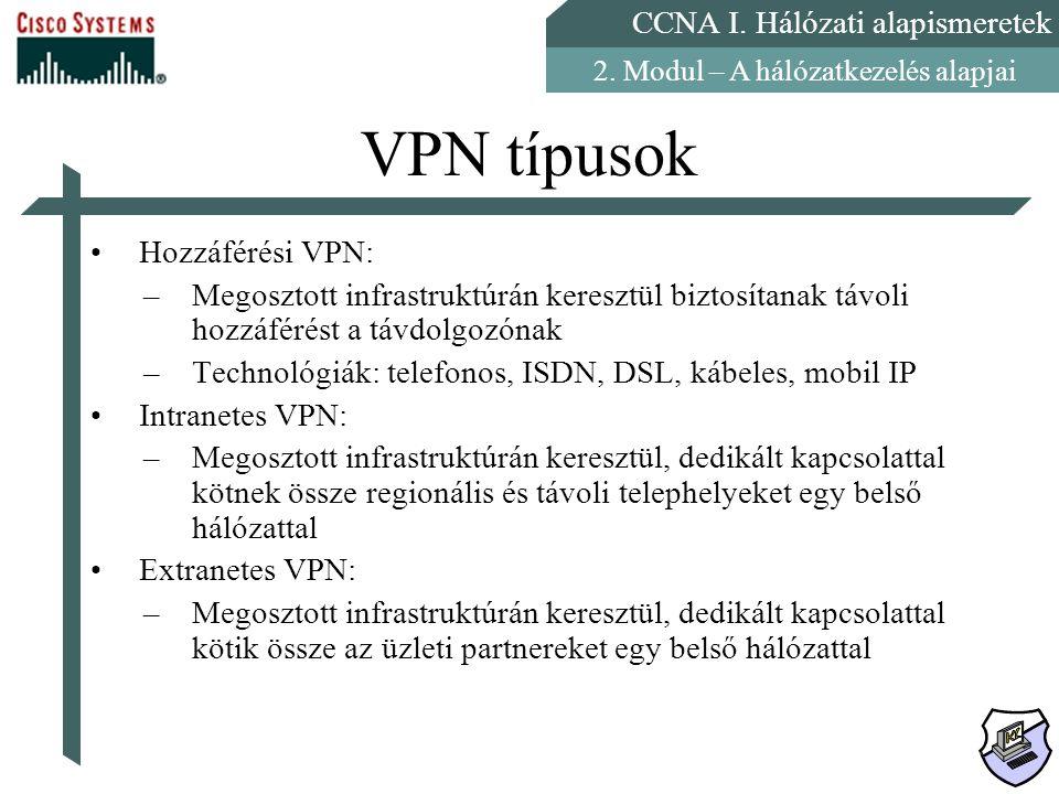 CCNA I. Hálózati alapismeretek 2. Modul – A hálózatkezelés alapjai VPN típusok Hozzáférési VPN: –Megosztott infrastruktúrán keresztül biztosítanak táv