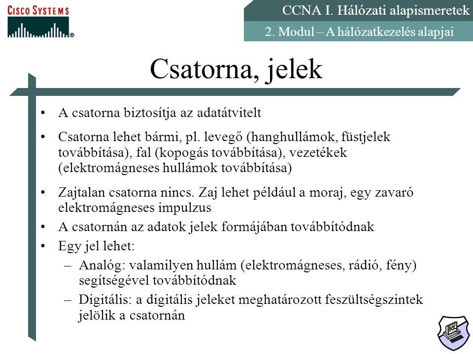 CCNA I. Hálózati alapismeretek 2. Modul – A hálózatkezelés alapjai Csatorna, jelek A csatorna biztosítja az adatátvitelt Csatorna lehet bármi, pl. lev