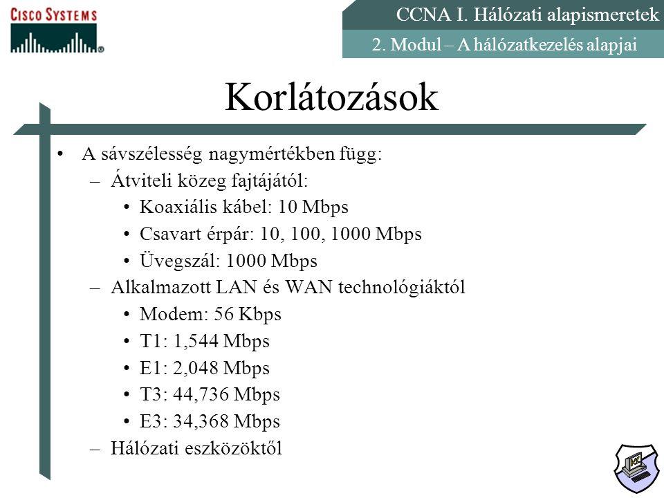 CCNA I. Hálózati alapismeretek 2. Modul – A hálózatkezelés alapjai Korlátozások A sávszélesség nagymértékben függ: –Átviteli közeg fajtájától: Koaxiál